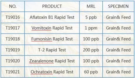 mycotoxin testing