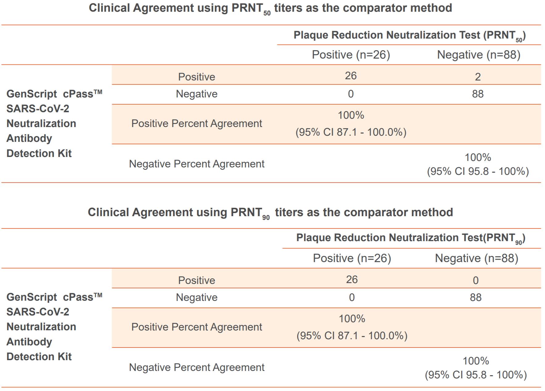 COVID-19-Neutralizing-Antibody-Quantitative-ELISA-Assay-Kit