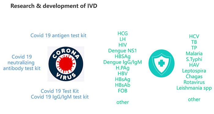 ballya-ivd-rapid-test-kit