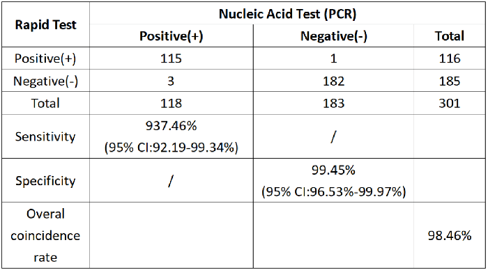 sars-cov-2-antigen-rapid-test