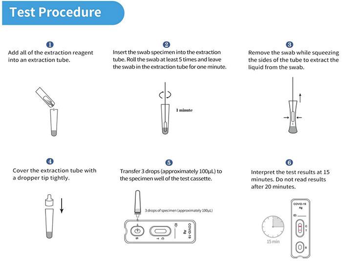 lungene-rapid-test-instructions