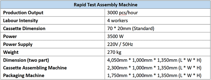 rapid-test-manufacturing-machine